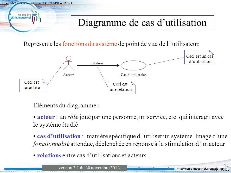 Michel Tollenaere version 2.1 du 20 novembre 2012 Grenoble INP Génie industriel 2A ICL MSI – UML 1 13 Trois types de relations : relation de communication : entre un acteur et un cas dutilisation.