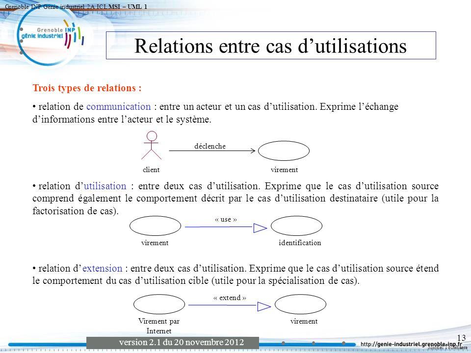 Michel Tollenaere version 2.1 du 20 novembre 2012 Grenoble INP Génie industriel 2A ICL MSI – UML 1 14 Récupère les Acteur humain : il s agit ici d un rôle et non d un acteur identifié.