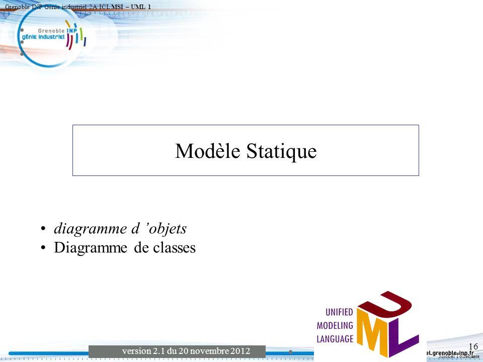 Michel Tollenaere version 2.1 du 20 novembre 2012 Grenoble INP Génie industriel 2A ICL MSI – UML 1 17 Objet : une entité concrète avec une identité bien définie qui encapsule un état et un comportement.