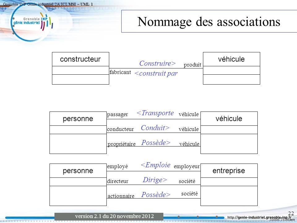 Michel Tollenaere version 2.1 du 20 novembre 2012 Grenoble INP Génie industriel 2A ICL MSI – UML 1 23 PersonneSociétéEmployeur Employé1 0..* 1 0..