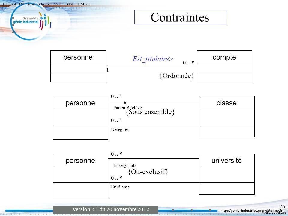 Michel Tollenaere version 2.1 du 20 novembre 2012 Grenoble INP Génie industriel 2A ICL MSI – UML 1 27 Agrégation ChapitreLivre {Ordonnée} 1 1..