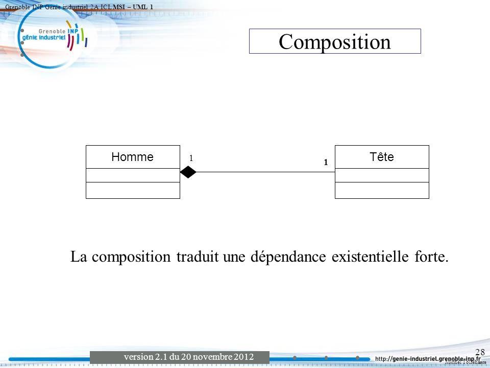 Michel Tollenaere version 2.1 du 20 novembre 2012 Grenoble INP Génie industriel 2A ICL MSI – UML 1 29 1..* 1 0..* EstResoluPar 1 0..* 1..* 1 Induit 1..* LesProblèmes LesProjets 1..* LesEtudes 0..1 ComplétéePar 0..* 0..1 0..* 0..1 Suivant 0..* 0..1 0..* Exemple de diagramme de classes