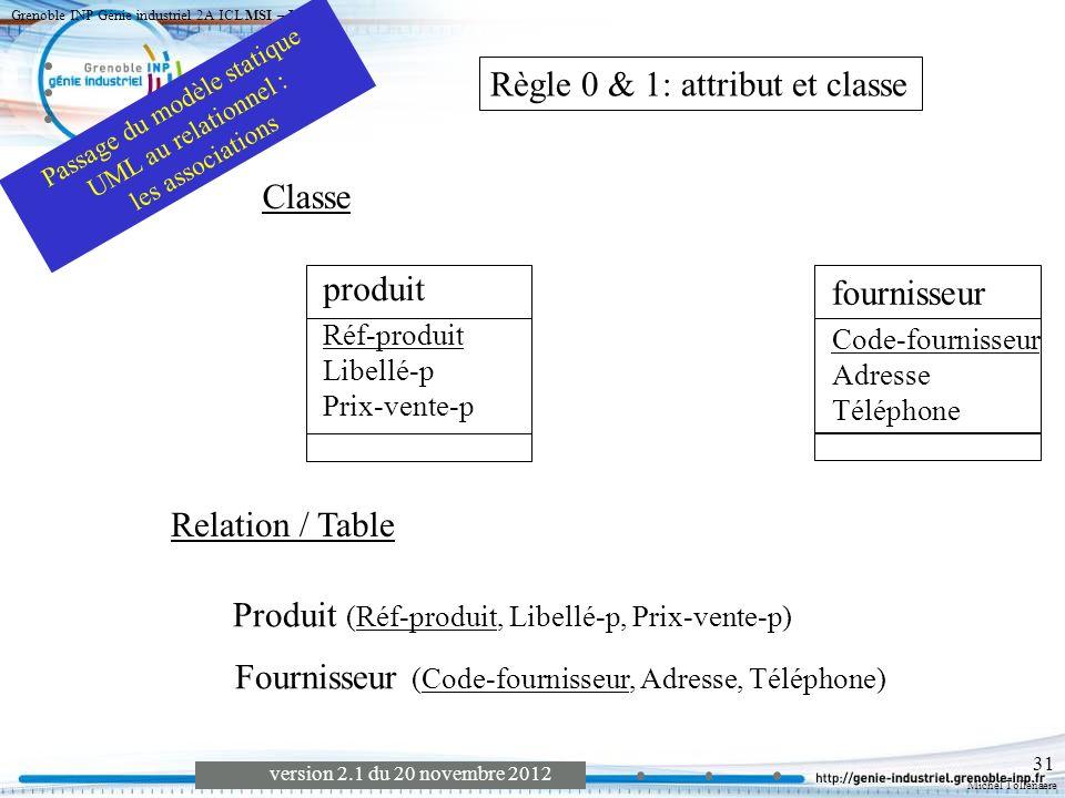 Michel Tollenaere version 2.1 du 20 novembre 2012 Grenoble INP Génie industriel 2A ICL MSI – UML 1 32 Produit (Réf-produit, Libellé-p, Prix-vente-p, Code-fournisseur, remise) Fournisseur (Code-fournisseur, Adresse, Téléphone) Relation / Table Règle 2 : relation de multiplicité (1) fournisseur Code-fournisseur Adresse Téléphone Classe < fournir 1 produit Réf-produit Libellé-p Prix-vente-p remise Passage du modèle statique UML au relationnel : les associations