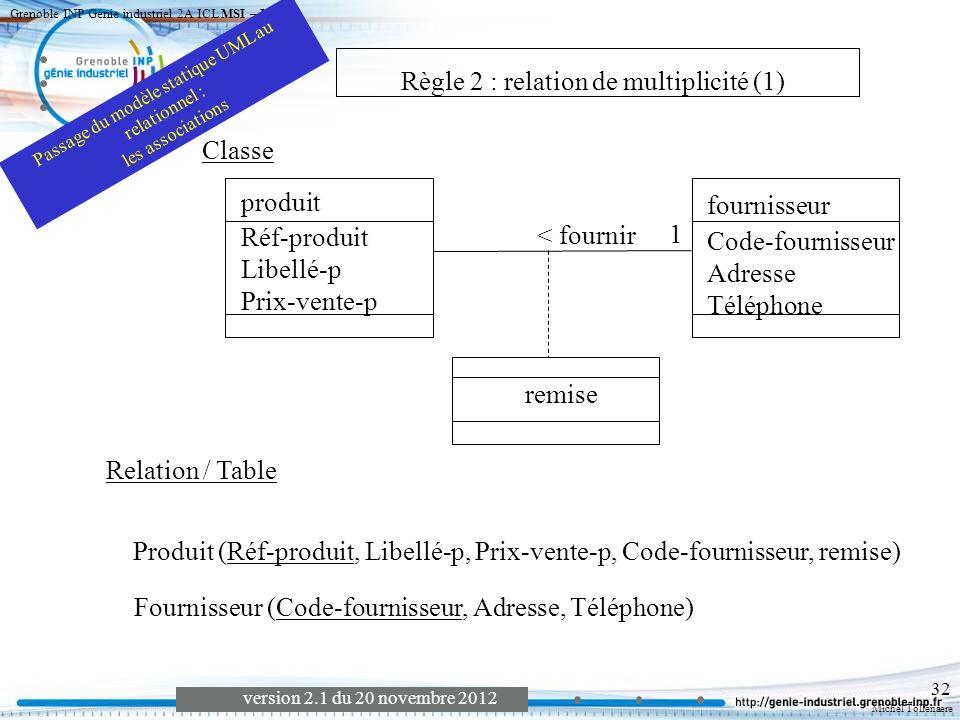 Michel Tollenaere version 2.1 du 20 novembre 2012 Grenoble INP Génie industriel 2A ICL MSI – UML 1 33 Classe Produit (Réf-produit, Libellé-p, Prix-vente-p, remise, Code-fournisseur) Fournisseur (Code-fournisseur, Adresse, Téléphone) Relation / Table Règle 3 : relation de multiplicité (0-1) fournisseur Code-fournisseur Adresse Téléphone < fournir 0-1 produit Réf-produit Libellé-p Prix-vente-p remise Passage du modèle statique UML au relationnel : les associations *
