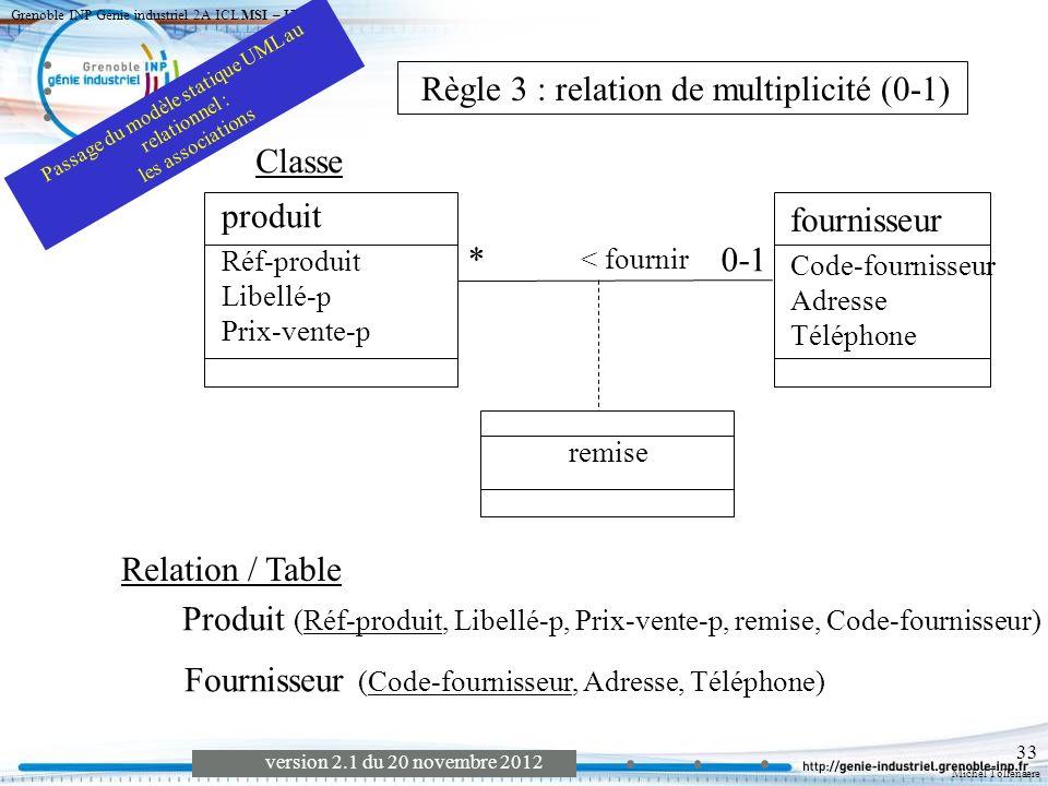 Michel Tollenaere version 2.1 du 20 novembre 2012 Grenoble INP Génie industriel 2A ICL MSI – UML 1 34 Produit (Réf-produit, Libellé-p, Prix-vente-p) Fournisseur (Code-fournisseur, Adresse, Téléphone) Relation / Table Fournir (Réf-produit, Code-fournisseur, remise) Règle 4 : relation de multiplicité (0..*) (1..*) fournisseur Code-fournisseur Adresse Téléphone < fournir 0..* ou 1..* produit Réf-produit Libellé-p Prix-vente-p remise Classe Passage du modèle statique UML au relationnel : les associations