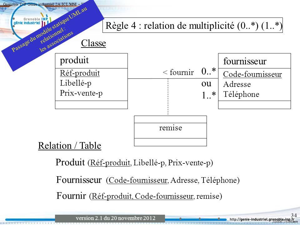 Michel Tollenaere version 2.1 du 20 novembre 2012 Grenoble INP Génie industriel 2A ICL MSI – UML 1 35 Père (nom-fils, nom-père) Relation / Table Personne nom père de > Classe 0..* 1 Règle 5 : relation réflexive orientée Passage du modèle statique UML au relationnel : les associations