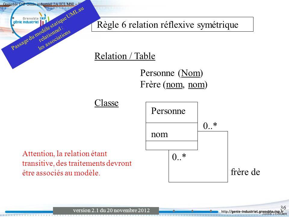 Michel Tollenaere version 2.1 du 20 novembre 2012 Grenoble INP Génie industriel 2A ICL MSI – UML 1 36 Personne nom frère de Classe Personne (Nom) Frèr