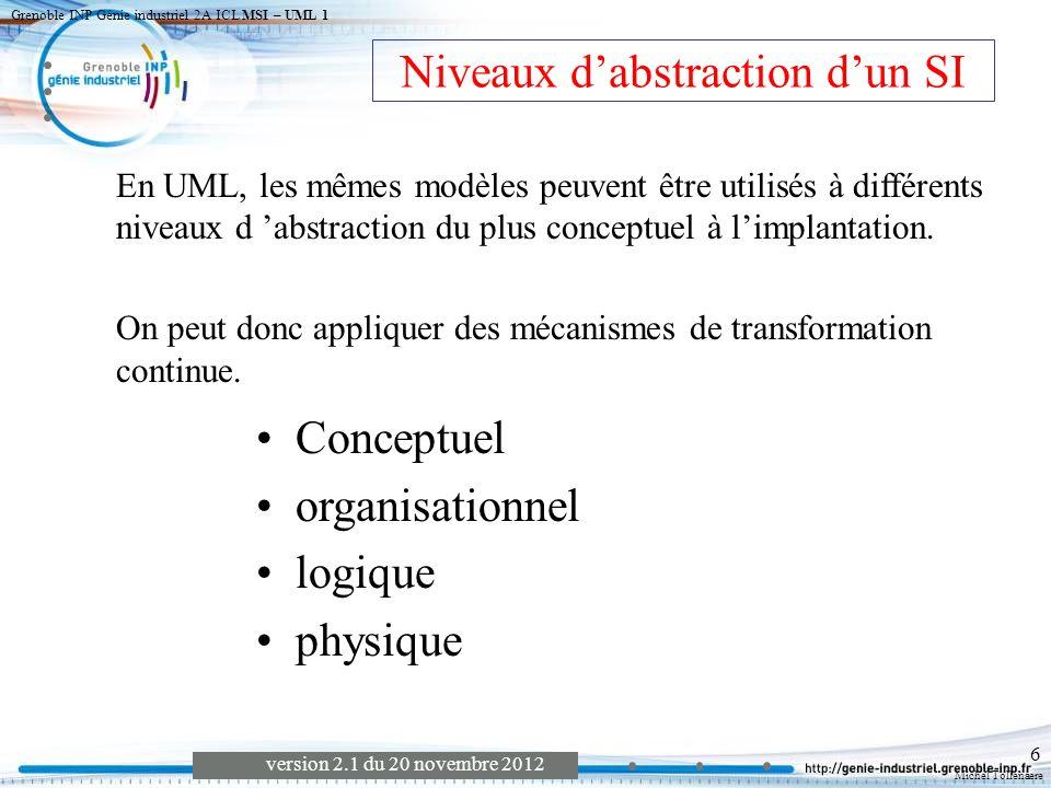 Michel Tollenaere version 2.1 du 20 novembre 2012 Grenoble INP Génie industriel 2A ICL MSI – UML 1 7 diagramme de cas dutilisation diagramme de classes diagramme de séquence diagramme de collaboration diagramme dobjets diagramme détats-transitions diagramme dactivités (nous utiliserons IDEF 0) diagramme de composants diagramme de déploiement Les 9 diagrammes UML 1