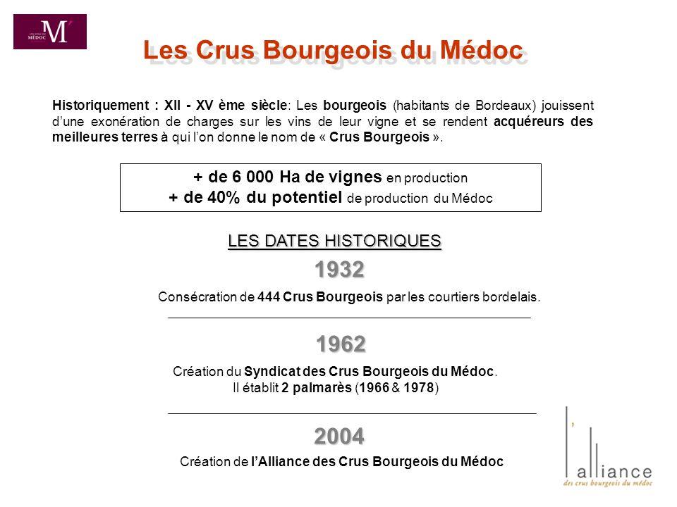 Les Grands Crus Classés du Médoc en 1855 3 330 ha de vignes en A.O.C.