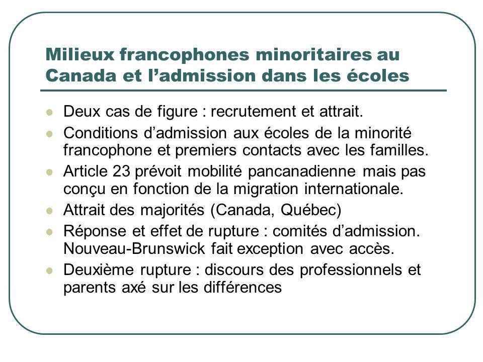 Milieux francophones minoritaires au Canada et ladmission dans les écoles Deux cas de figure : recrutement et attrait.