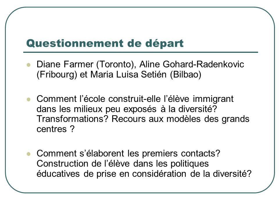 Questionnement de départ Diane Farmer (Toronto), Aline Gohard-Radenkovic (Fribourg) et Maria Luisa Setién (Bilbao) Comment lécole construit-elle lélève immigrant dans les milieux peu exposés à la diversité.