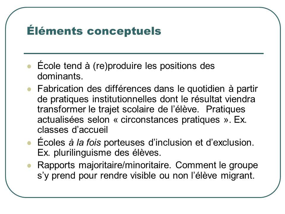 Éléments conceptuels École tend à (re)produire les positions des dominants.