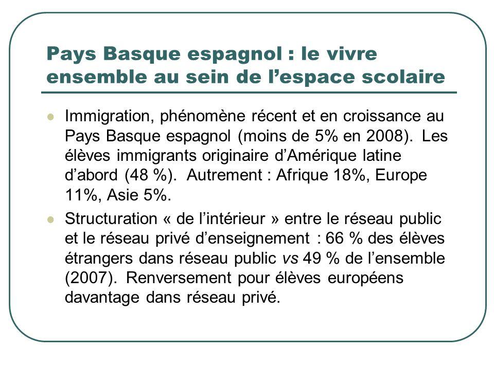 Pays Basque espagnol : le vivre ensemble au sein de lespace scolaire (suite) Deuxième élément de structuration : les options linguistiques (modèle A, enseignement en espagnol et Basque une matière à létude; B modèle mixte; modèle D enseignement en basque prédominant.