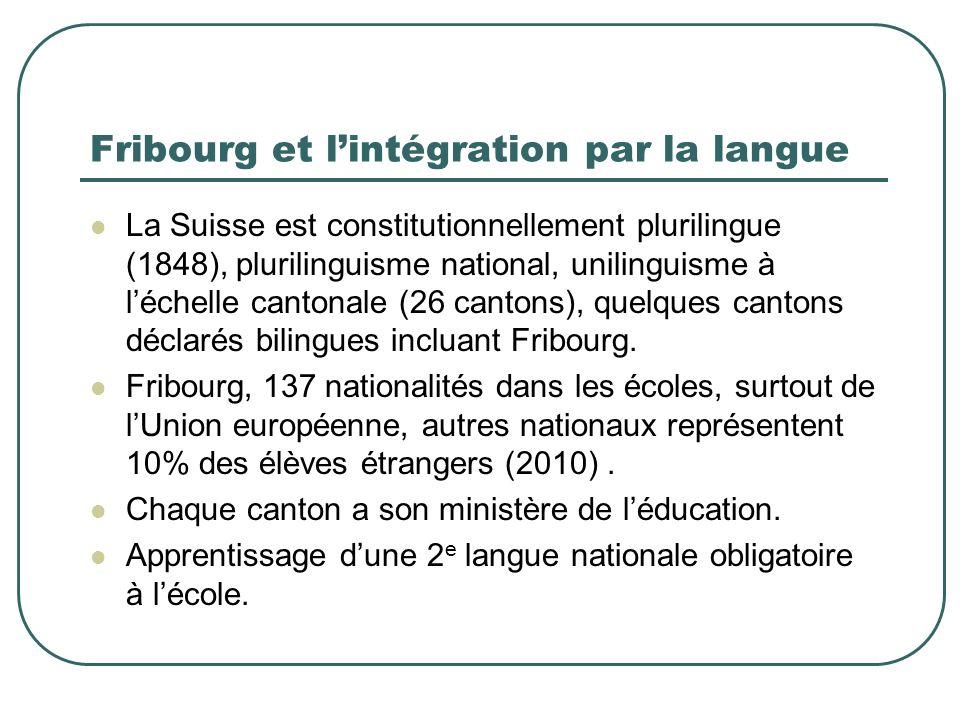 Fribourg et lintégration par la langue La Suisse est constitutionnellement plurilingue (1848), plurilinguisme national, unilinguisme à léchelle cantonale (26 cantons), quelques cantons déclarés bilingues incluant Fribourg.