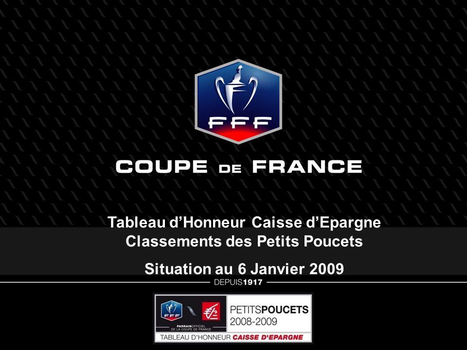 Tableau dHonneur Caisse dEpargne Classements des Petits Poucets Situation au 6 Janvier 2009