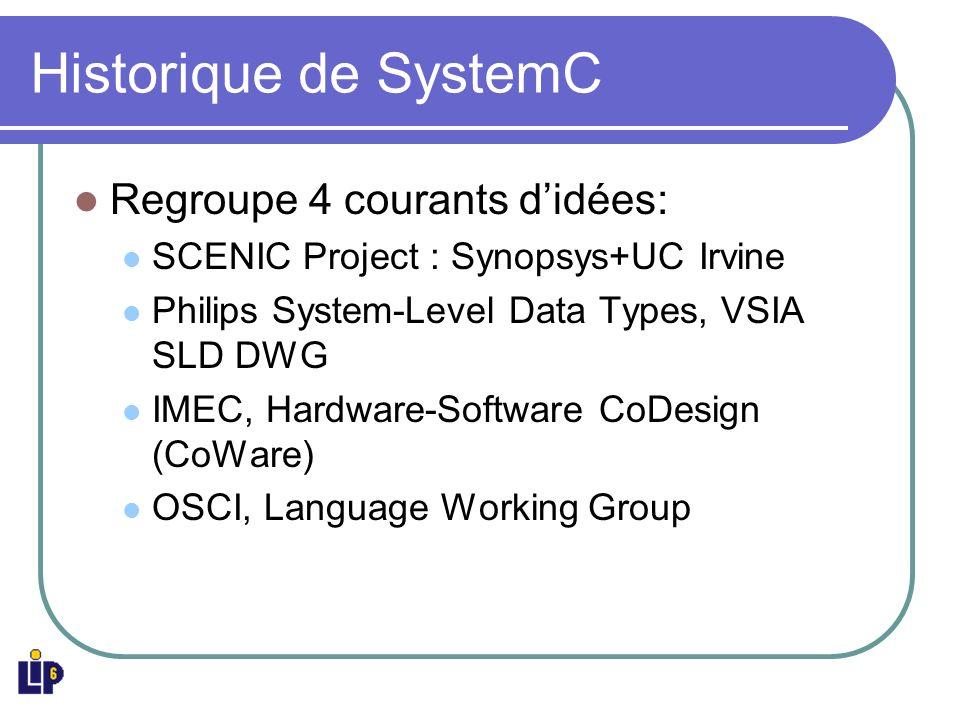 SystemC operators<