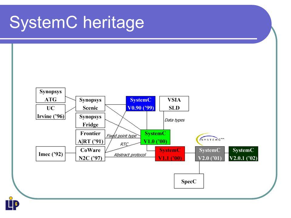 SystemC heritage