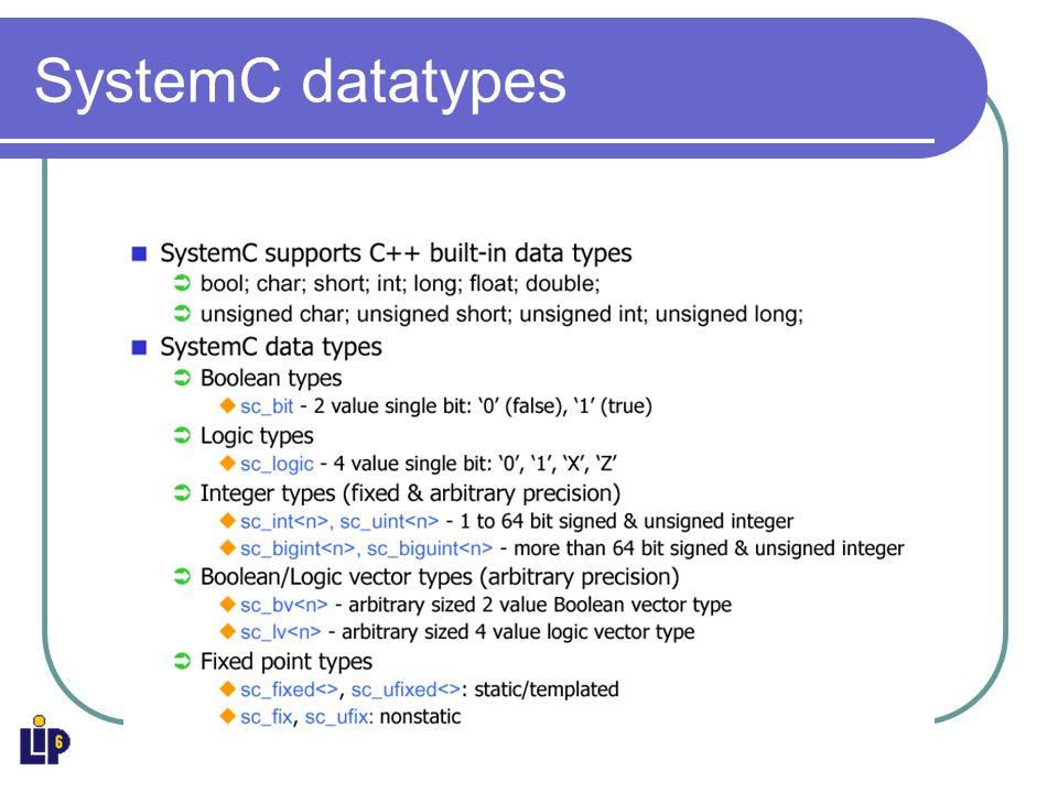 SystemC datatypes