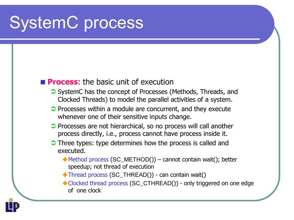 SystemC process
