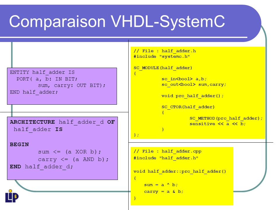 Comparaison VHDL-SystemC // File : half_adder.h #include