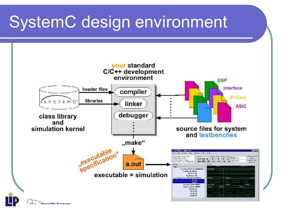 En C++ Méthodologie C++ : 2 fichiers.h,.cpp Inclure « systemc.h ».h contient la description du module Linterface du module Les signaux internes Le constructeur Le prototype des méthodes.cpp contient les définitions des méthodes (processus et utilitaires)