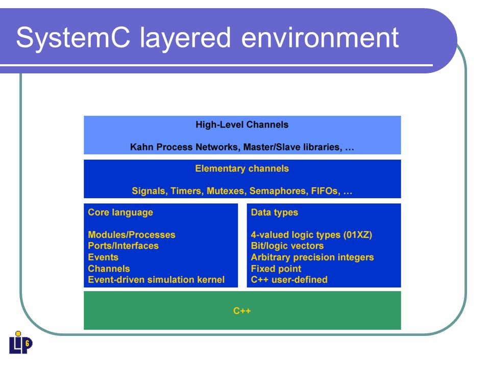 SystemC layered environment
