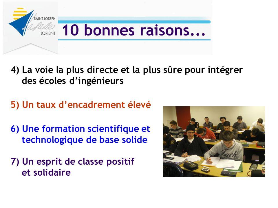 4) La voie la plus directe et la plus sûre pour intégrer des écoles dingénieurs 5) Un taux dencadrement élevé 6) Une formation scientifique et technol