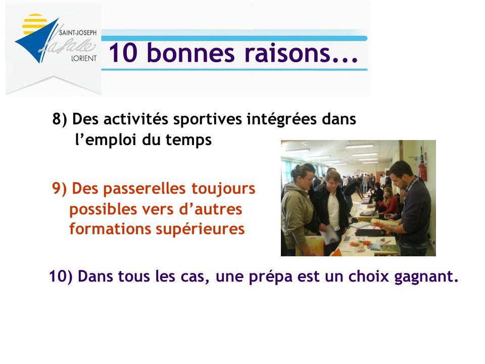 8) Des activités sportives intégrées dans lemploi du temps 9) Des passerelles toujours possibles vers dautres formations supérieures 10) Dans tous les