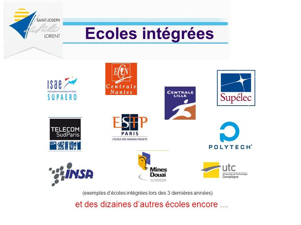 Ecoles intégrées et des dizaines dautres écoles encore … (exemples décoles intégrées lors des 3 dernières années)