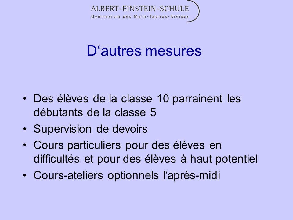 Dautres mesures Des élèves de la classe 10 parrainent les débutants de la classe 5 Supervision de devoirs Cours particuliers pour des élèves en diffic