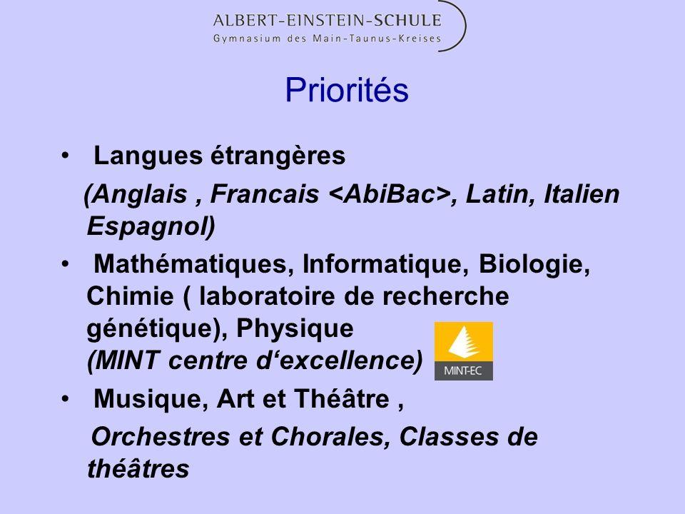 Priorités Langues étrangères (Anglais, Francais, Latin, Italien Espagnol) Mathématiques, Informatique, Biologie, Chimie ( laboratoire de recherche gén