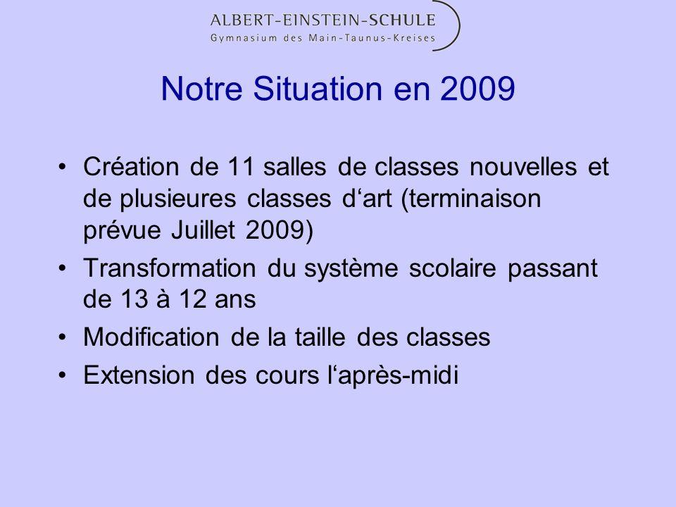 Notre Situation en 2009 Création de 11 salles de classes nouvelles et de plusieures classes dart (terminaison prévue Juillet 2009) Transformation du s