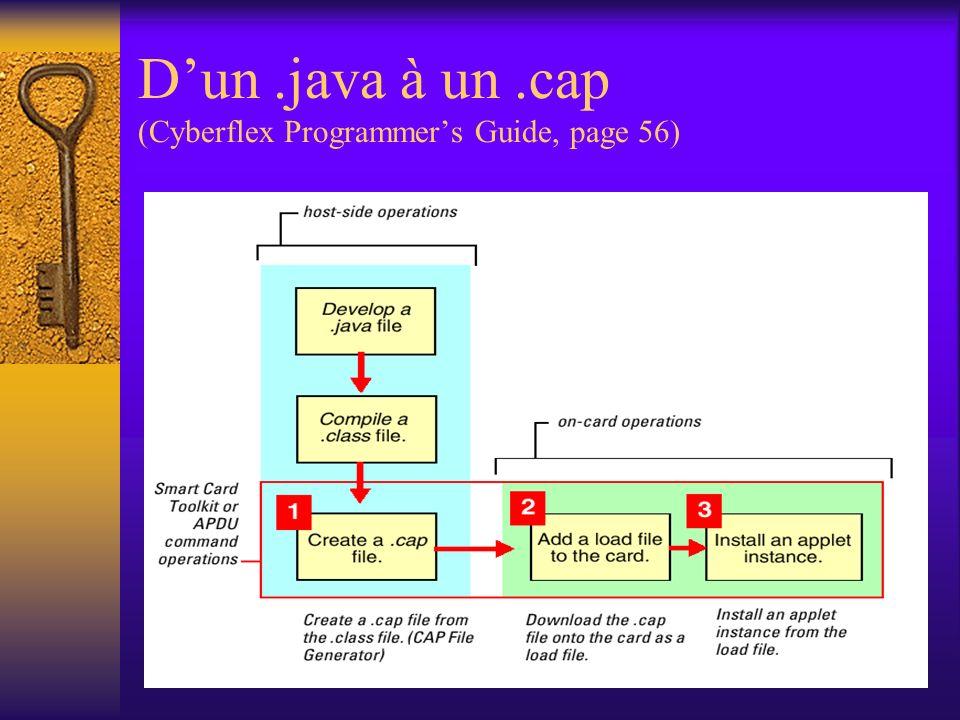Dun.java à un.cap (Cyberflex Programmers Guide, page 56)