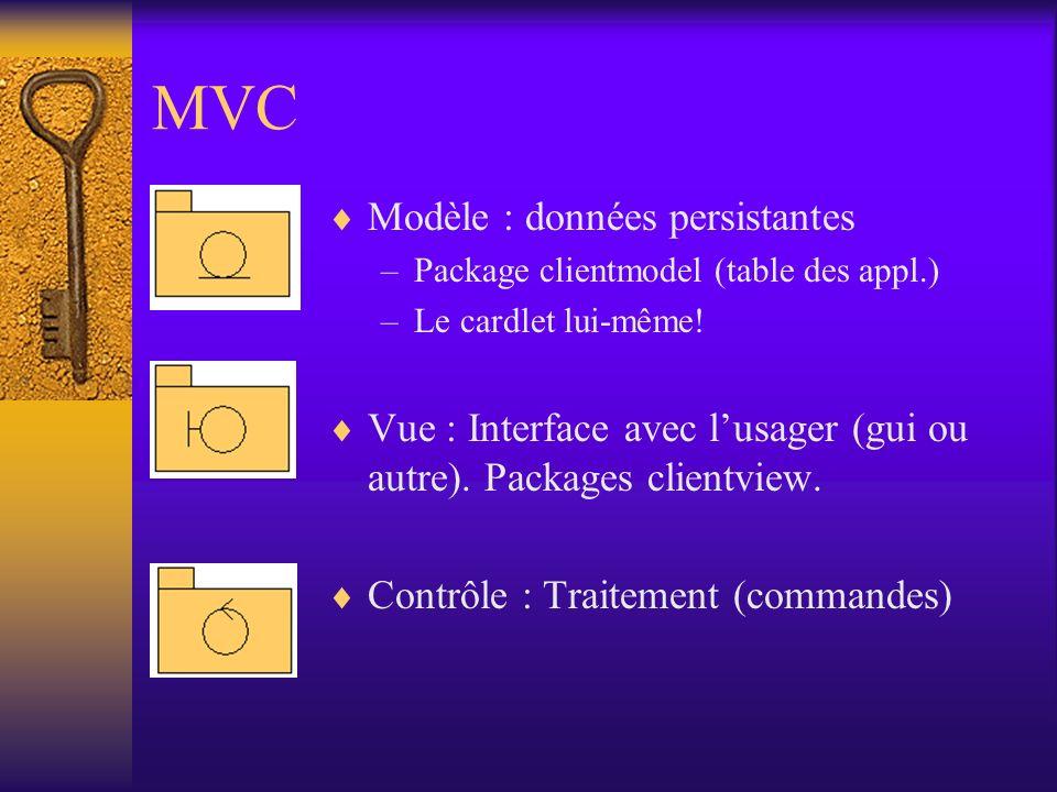 MVC Modèle : données persistantes –Package clientmodel (table des appl.) –Le cardlet lui-même.