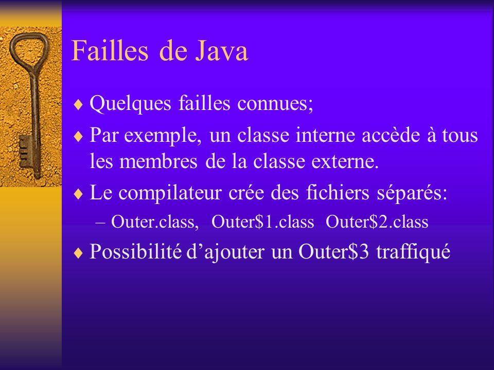 Failles de Java Quelques failles connues; Par exemple, un classe interne accède à tous les membres de la classe externe.