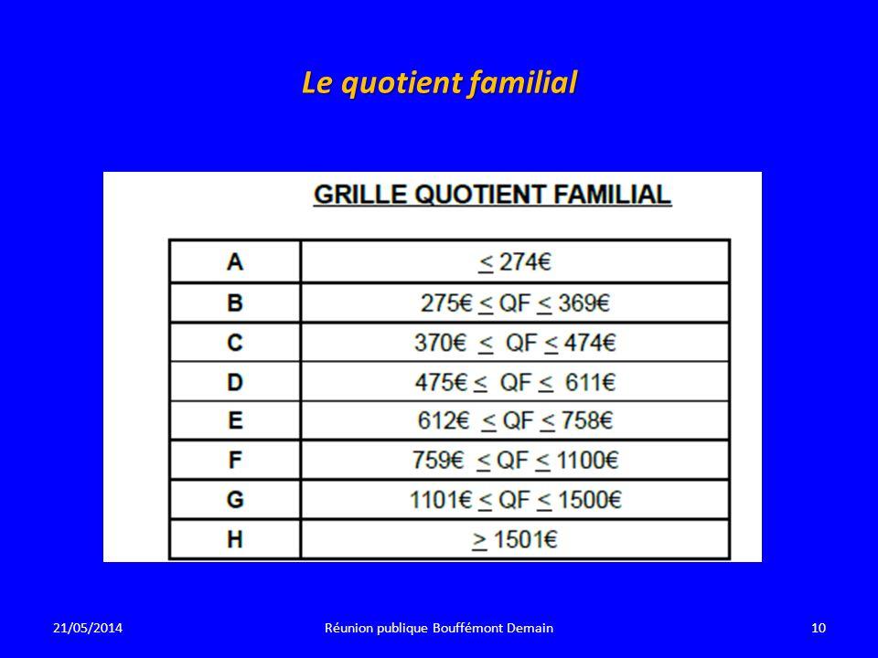 Le quotient familial 21/05/201410Réunion publique Bouffémont Demain