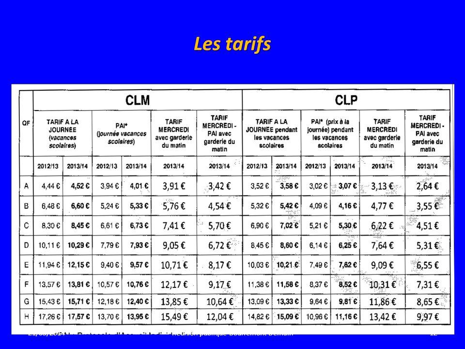 Les tarifs 21/05/201412Réunion publique Bouffémont Demain