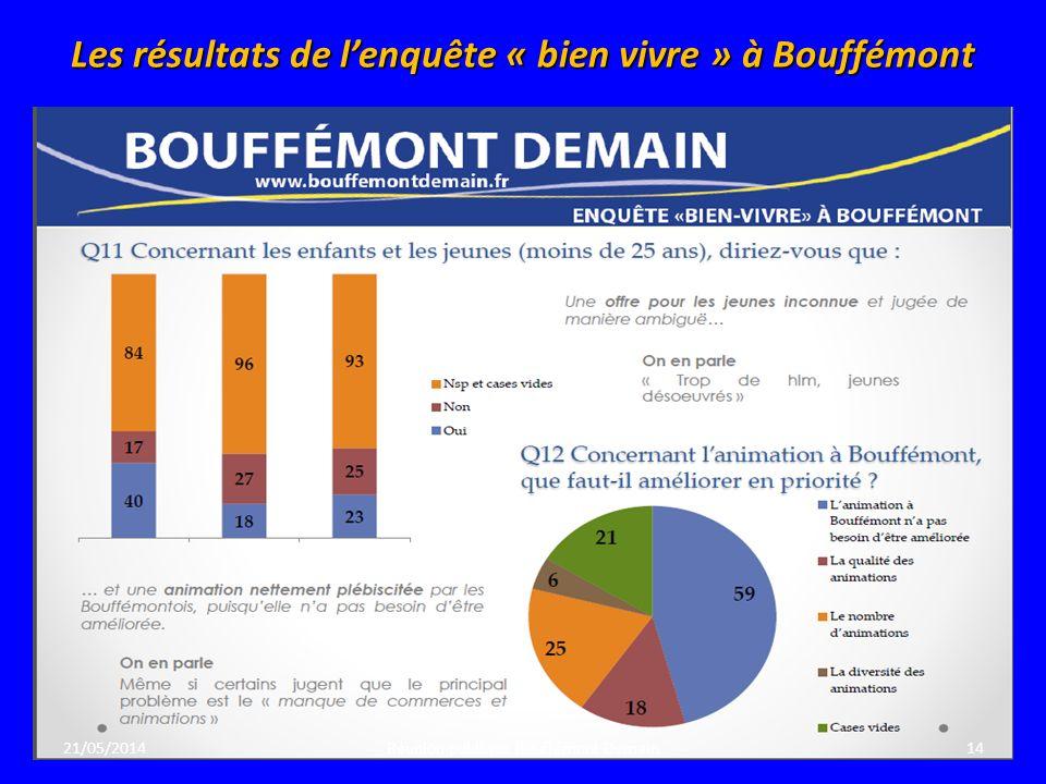 Les résultats de lenquête « bien vivre » à Bouffémont 21/05/201414Réunion publique Bouffémont Demain