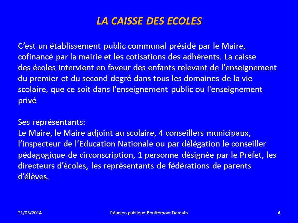 LA CAISSE DES ECOLES Cest un établissement public communal présidé par le Maire, cofinancé par la mairie et les cotisations des adhérents.