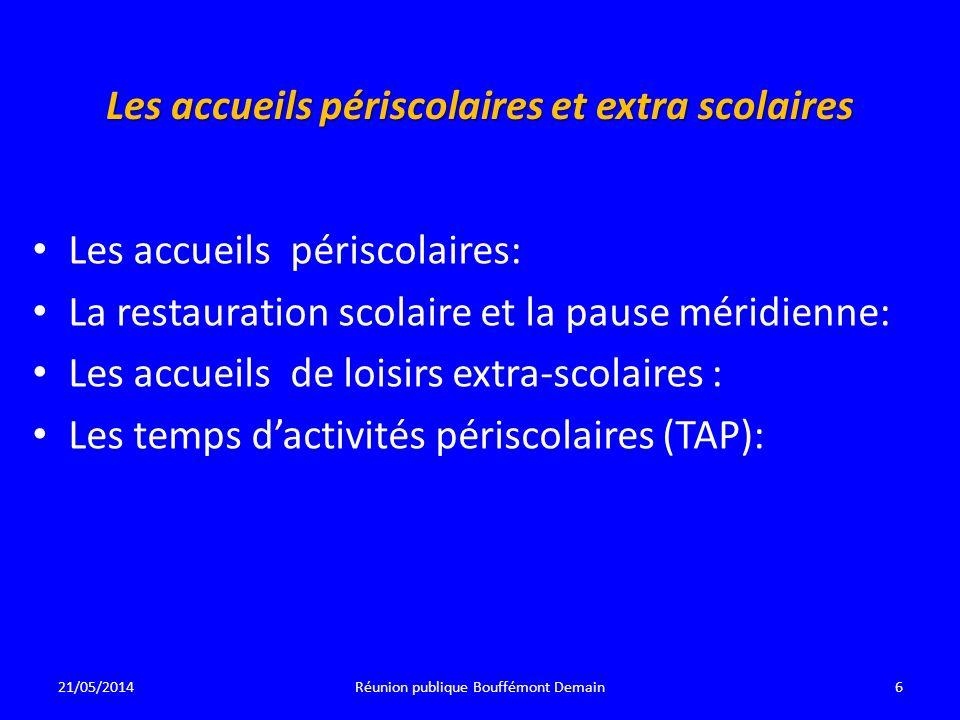 Les problématiques/les pistes de réflexions Lorganisation des temps et activités périscolaires Les TAP: les financements .