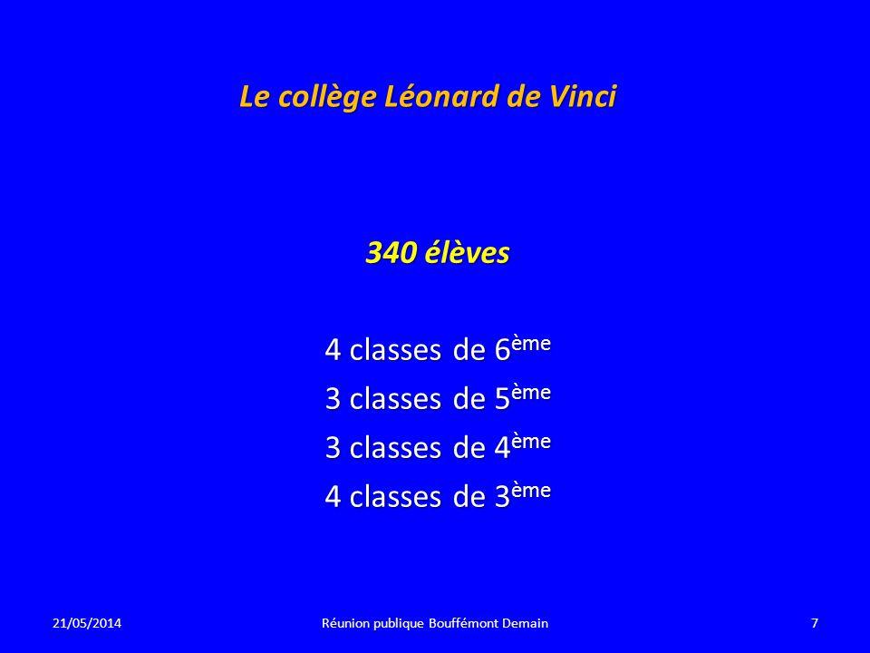 Le collège Léonard de Vinci 340 élèves 4 classes de 6 ème 3 classes de 5 ème 3 classes de 4 ème 4 classes de 3 ème 21/05/20147Réunion publique Bouffémont Demain