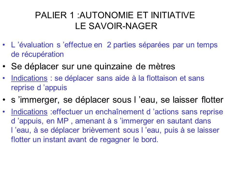 PALIER 1 :AUTONOMIE ET INITIATIVE LE SAVOIR-NAGER L évaluation s effectue en 2 parties séparées par un temps de récupération Se déplacer sur une quinz