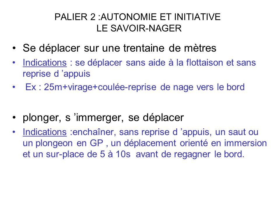 PALIER 2 :AUTONOMIE ET INITIATIVE LE SAVOIR-NAGER Se déplacer sur une trentaine de mètres Indications : se déplacer sans aide à la flottaison et sans