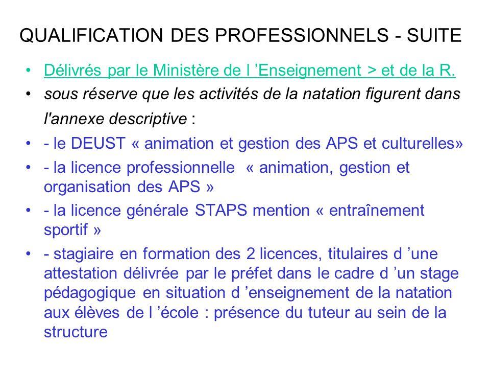 QUALIFICATION DES PROFESSIONNELS - SUITE Délivrés par le Ministère de l Enseignement > et de la R. sous réserve que les activités de la natation figur