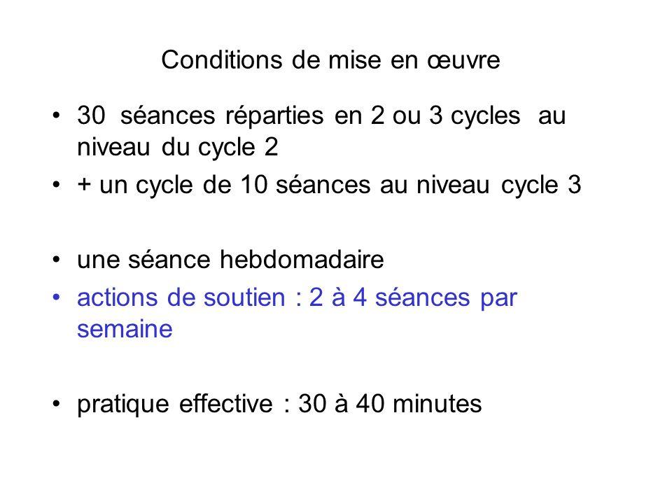 Conditions de mise en œuvre 30 séances réparties en 2 ou 3 cycles au niveau du cycle 2 + un cycle de 10 séances au niveau cycle 3 une séance hebdomada