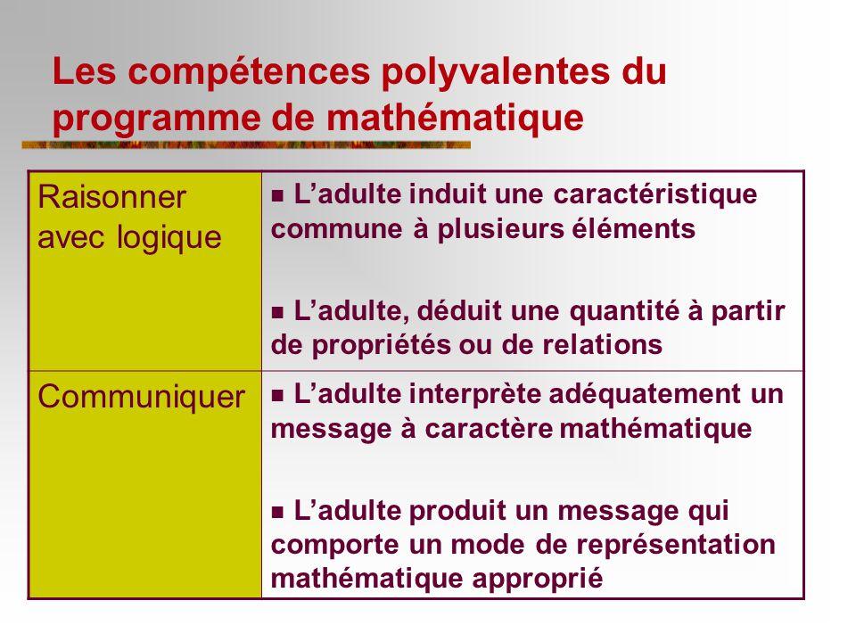 Quelles sont les deux compétences polyvalentes retenues dans tous les cours de mathématique.