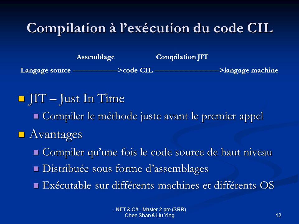 12. NET & C# - Master 2 pro (SRR) Chen Shan & Liu Ying Compilation à lexécution du code CIL JIT – Just In Time JIT – Just In Time Compiler le méthode