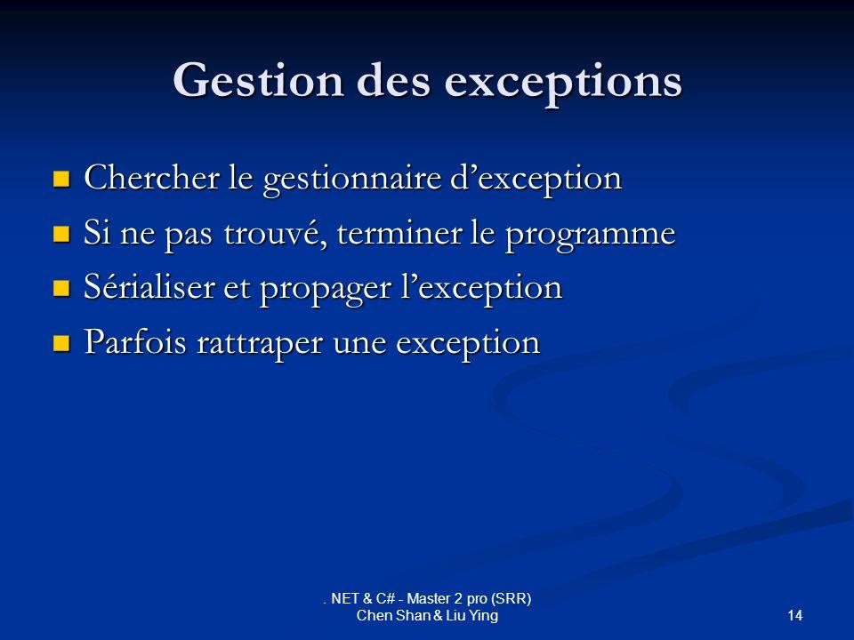 14. NET & C# - Master 2 pro (SRR) Chen Shan & Liu Ying Gestion des exceptions Chercher le gestionnaire dexception Chercher le gestionnaire dexception