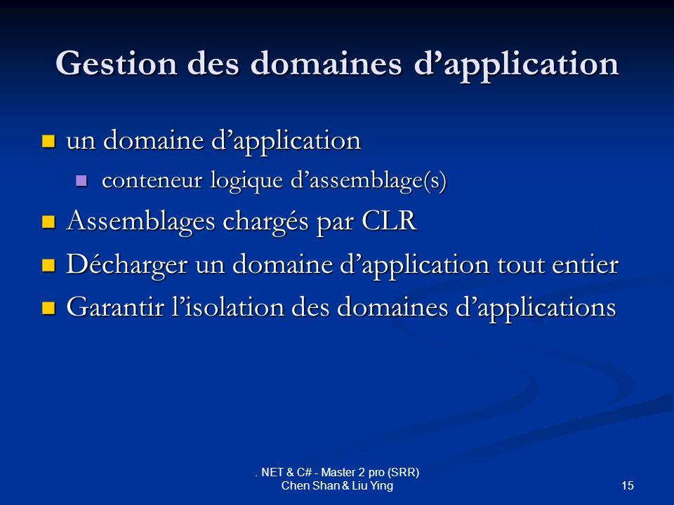 15. NET & C# - Master 2 pro (SRR) Chen Shan & Liu Ying Gestion des domaines dapplication un domaine dapplication un domaine dapplication conteneur log