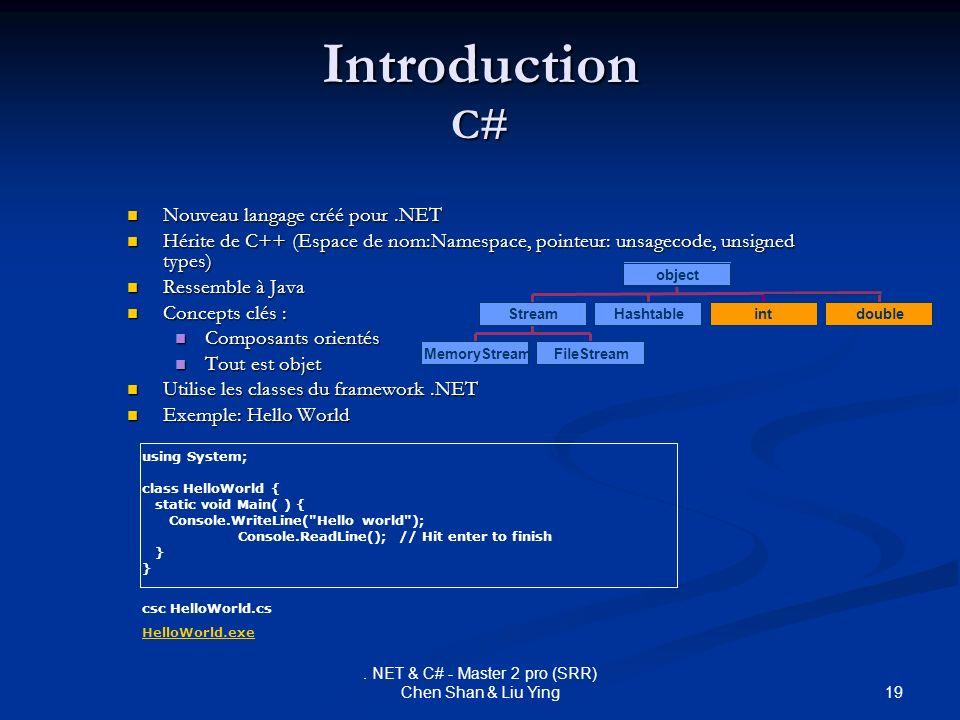 19. NET & C# - Master 2 pro (SRR) Chen Shan & Liu Ying Introduction C# Nouveau langage créé pour.NET Nouveau langage créé pour.NET Hérite de C++ (Espa